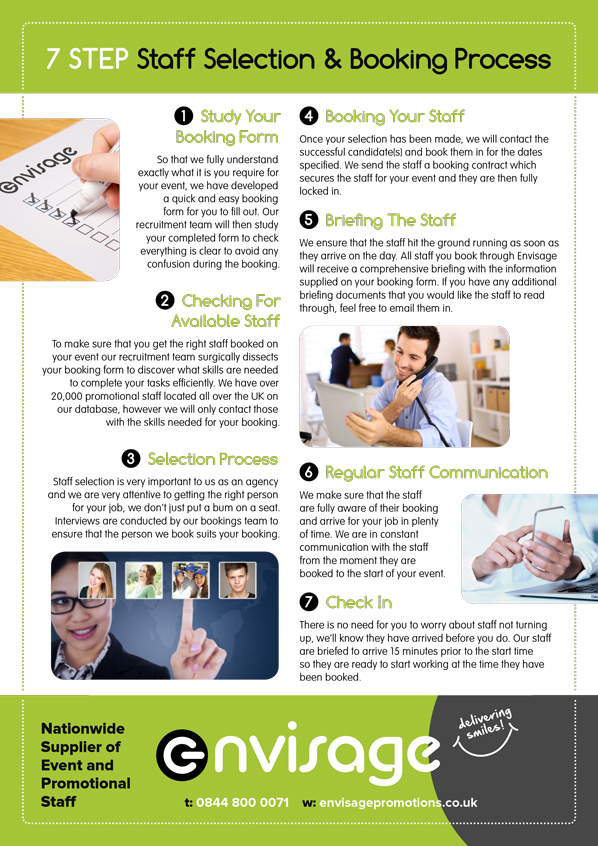 Infogram detailing 7 Steps to Successful Staff Selection